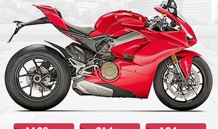 Arriva l'omologazione Euro 5: ecco cosa cambia per moto e scooter - Foto 2 di 17