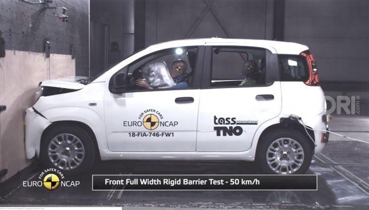 Zero stelle EuroNCAP per Fiat Panda, una soltanto per Jeep Wrangler - Foto 1 di 22