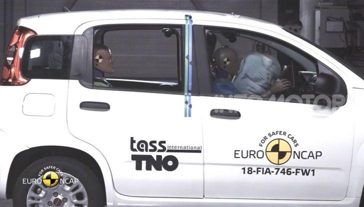 Zero stelle EuroNCAP per Fiat Panda, una soltanto per Jeep Wrangler - Foto 12 di 22