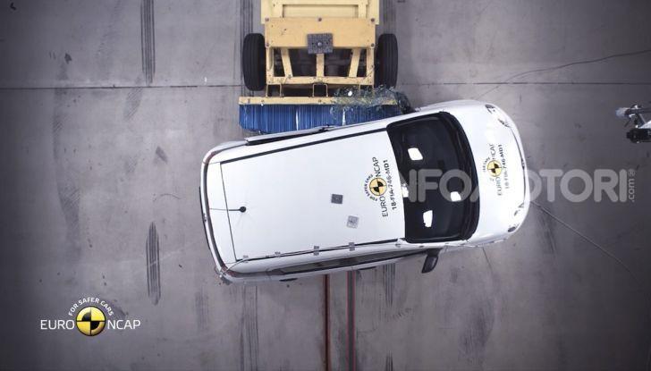 Zero stelle EuroNCAP per Fiat Panda, una soltanto per Jeep Wrangler - Foto 3 di 22