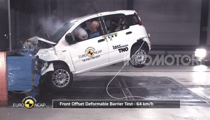Zero stelle EuroNCAP per Fiat Panda, una soltanto per Jeep Wrangler - Foto 21 di 22