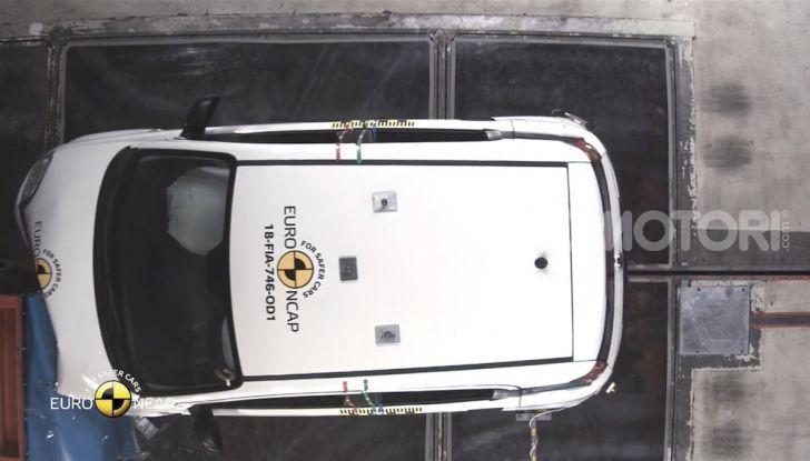 Zero stelle EuroNCAP per Fiat Panda, una soltanto per Jeep Wrangler - Foto 15 di 22