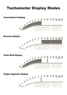 Honda CBR1000RR Fireblade - Foto 19 di 20