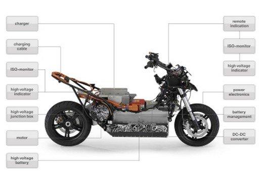 BMW E-Scooter: primi dettagli dello scooter elettrico - Foto 11 di 20