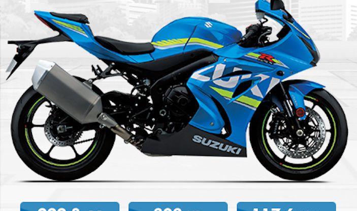 Arriva l'omologazione Euro 5: ecco cosa cambia per moto e scooter - Foto 8 di 17