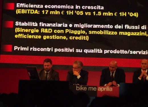 Aprilia Tuono 1000 R: Press Conference - Foto 10 di 16