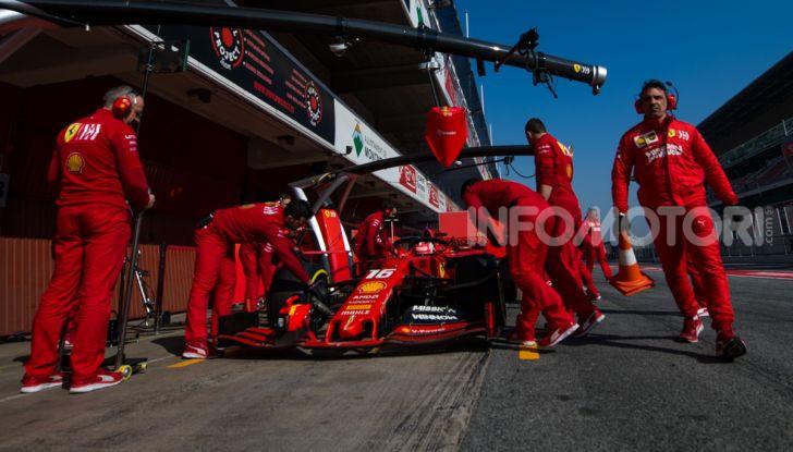 F1 Test Days