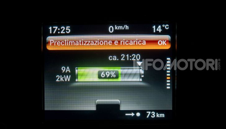 Milano: smart elettrica a 8.000€ con contributi Lombardia e statali - Foto 52 di 53