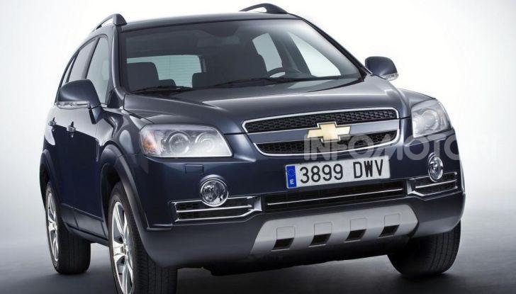 I 10 SUV da comprare a meno di 10.000€ nel 2019 - Foto 5 di 9