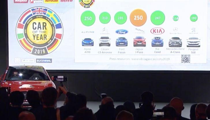 Jaguar I-Pace è Auto dell'Anno 2019 - Foto 4 di 25