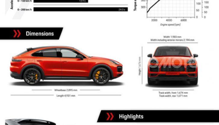 Porsche Cayenne Coupé Turbo 2019: più sportività per il SUV Premium - Foto 8 di 9