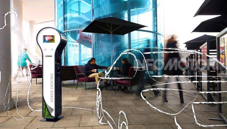 Repower presenta a Garage Italia il White Paper per la mobilità sostenibile - Foto 4 di 15