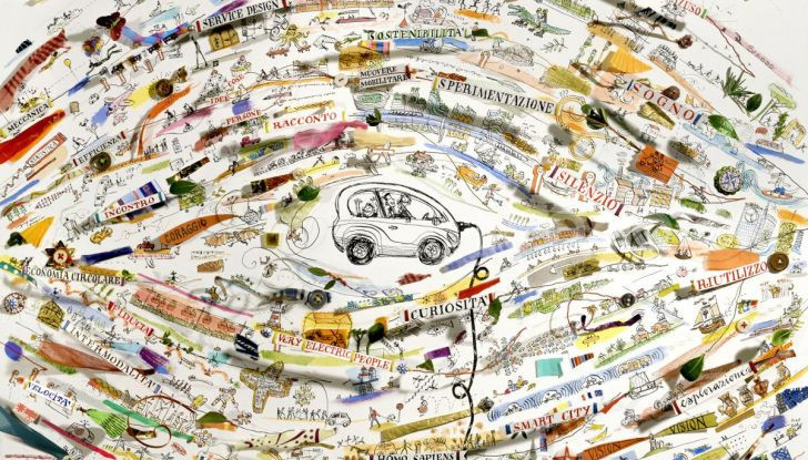 Repower presenta a Garage Italia il White Paper per la mobilità sostenibile - Foto 1 di 15