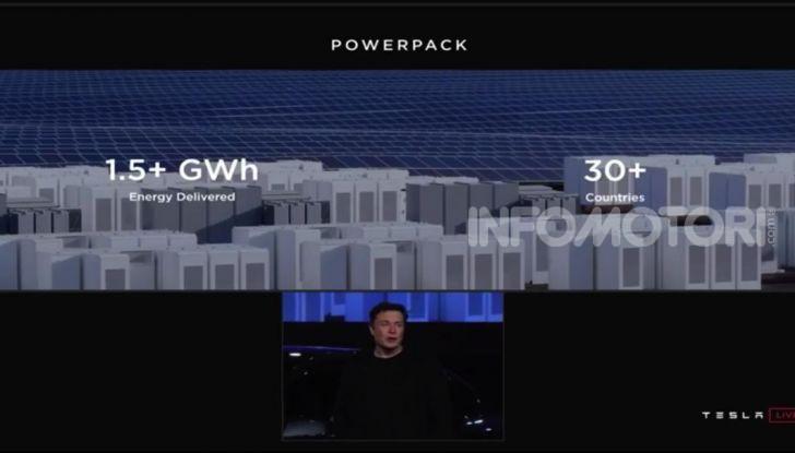 Tesla Model Y ordinabile in Italia da 57.980 euro - Foto 23 di 33