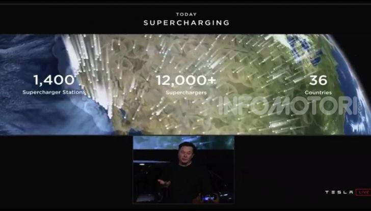 Tesla Model Y: nel 2020 arriva il SUV elettrico a prezzi popolari - Foto 24 di 33