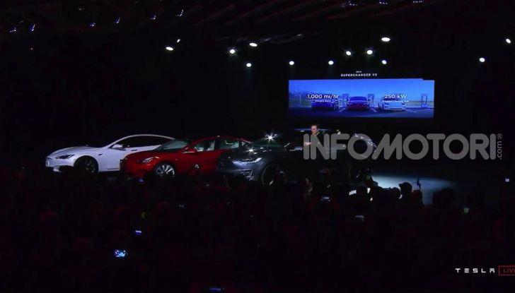 Tesla Model Y: nel 2020 arriva il SUV elettrico a prezzi popolari - Foto 25 di 33