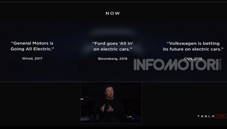 Tesla Model Y: nel 2020 arriva il SUV elettrico a prezzi popolari - Foto 27 di 33