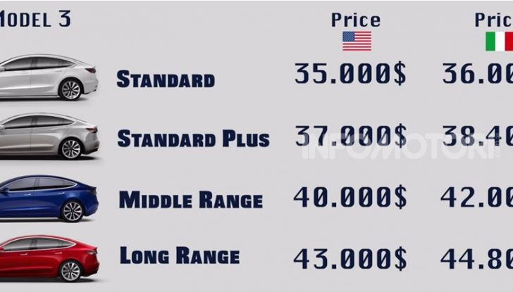 Tesla Model Y prezzi, prestazioni e caratteristiche - Foto 5 di 12