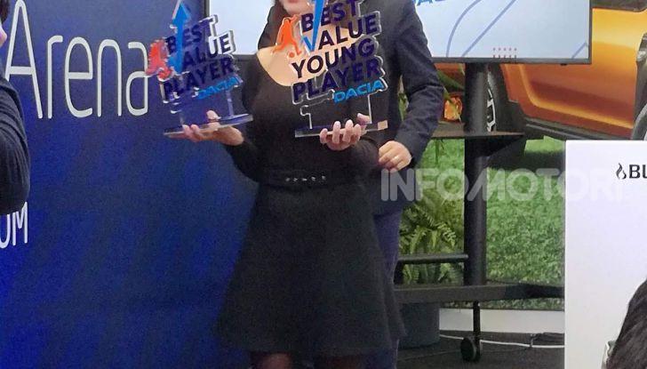 Dacia Best Value Player, premio per valorizzare i giovani calciatori - Foto 3 di 9