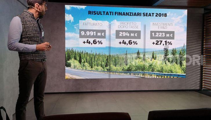Prova nuova Gamma Seat Metano: info, costi, e benefici dei motori TGI - Foto 3 di 24