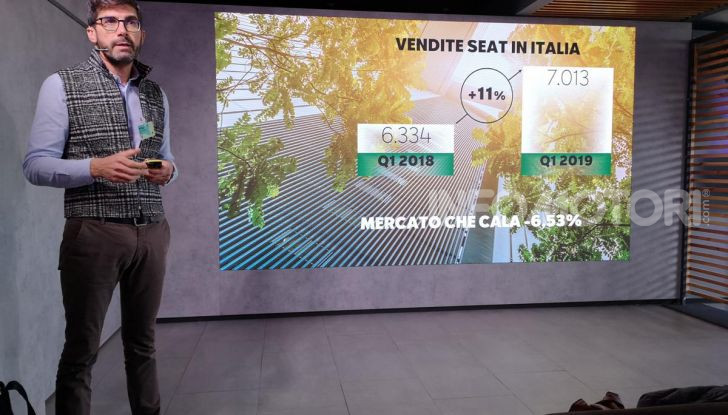 Prova nuova Gamma Seat Metano: info, costi, e benefici dei motori TGI - Foto 5 di 24