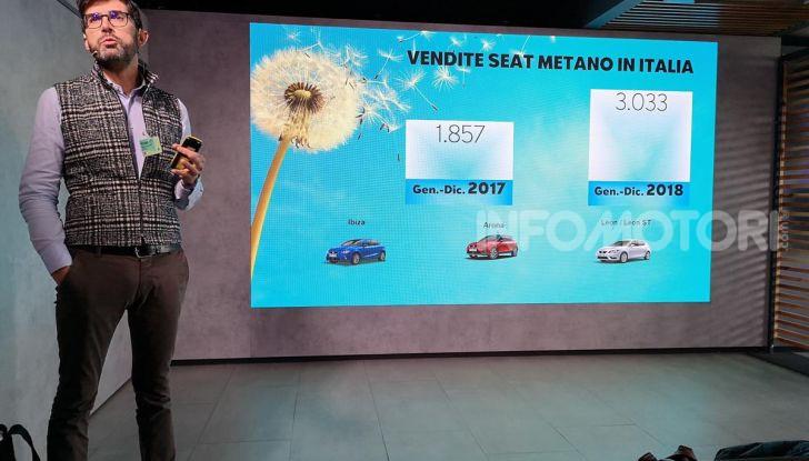 Prova nuova Gamma Seat Metano: info, costi, e benefici dei motori TGI - Foto 7 di 24