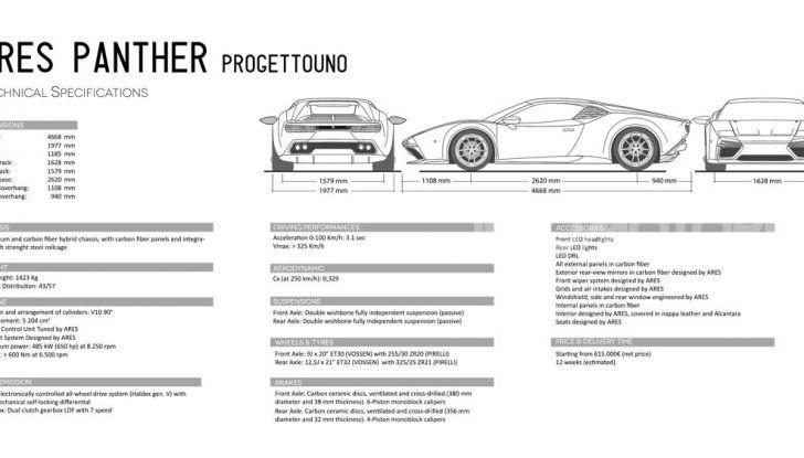 Ares Panther ProgettoUno: rinascita d'autore per la De Tomaso Pantera - Foto 24 di 24