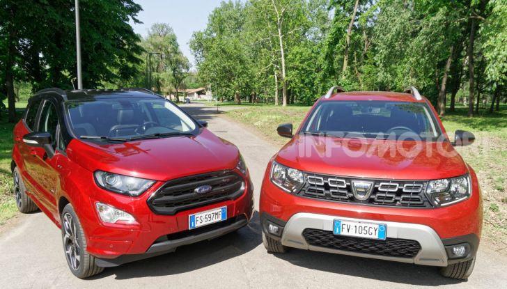 Dacia Duster vs Ford Ecosport esterni