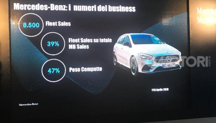 Mercedes-Benz protagonista nel mondo delle flotte con Diesel ed elettrificate - Foto 1 di 7
