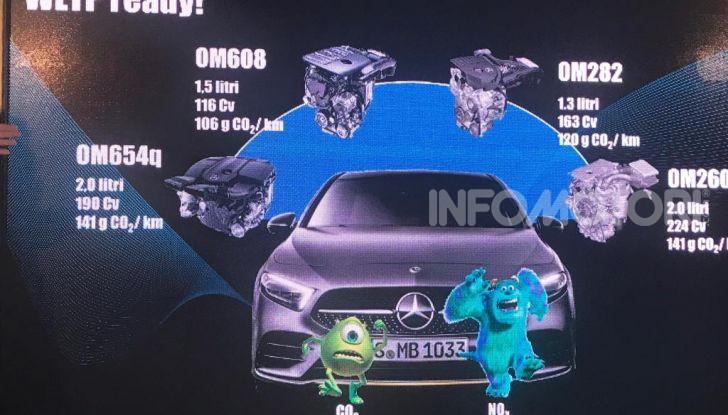 Mercedes-Benz protagonista nel mondo delle flotte con Diesel ed elettrificate - Foto 5 di 7