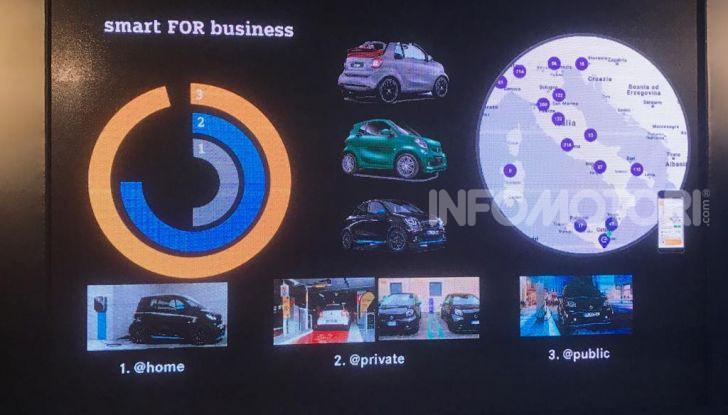 Mercedes-Benz protagonista nel mondo delle flotte con Diesel ed elettrificate - Foto 7 di 7