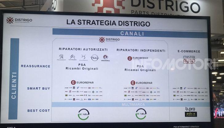Distrigo e Eurorepar Car Service, le strategie di distribuzione ed assistenza multibrand di PSA - Foto 12 di 22