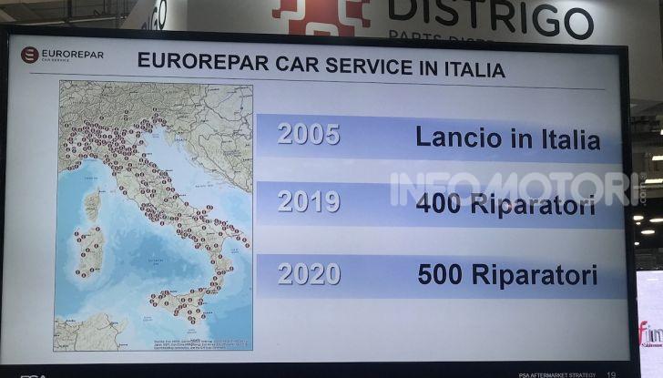 Distrigo e Eurorepar Car Service, le strategie di distribuzione ed assistenza multibrand di PSA - Foto 13 di 22