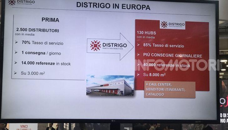Distrigo e Eurorepar Car Service, le strategie di distribuzione ed assistenza multibrand di PSA - Foto 18 di 22