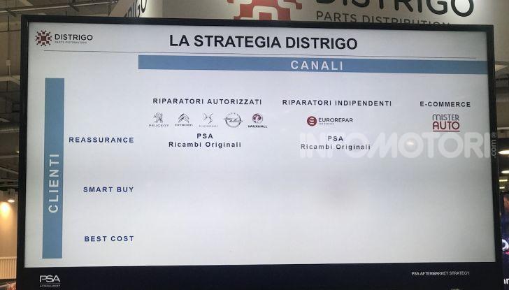 Distrigo e Eurorepar Car Service, le strategie di distribuzione ed assistenza multibrand di PSA - Foto 21 di 22