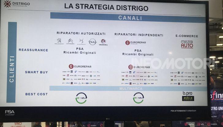 Distrigo e Eurorepar Car Service, le strategie di distribuzione ed assistenza multibrand di PSA - Foto 22 di 22