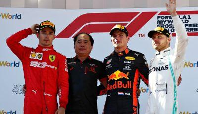F1 2019 GP d'Austria: le pagelle del Red Bull Ring