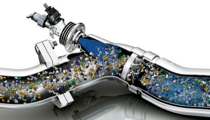 AdBlue: Cos'è, quanto costa e a cosa serve l'additivo auto per abbassare i consumi - Foto 9 di 10