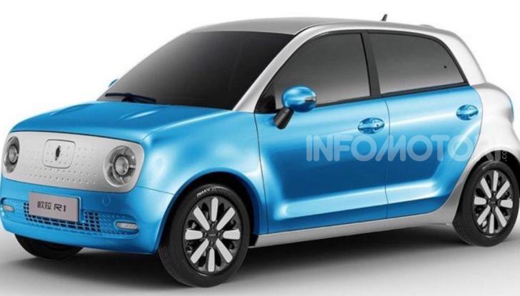 Le auto elettriche più economiche sotto i 20.000 euro - Foto 2 di 4
