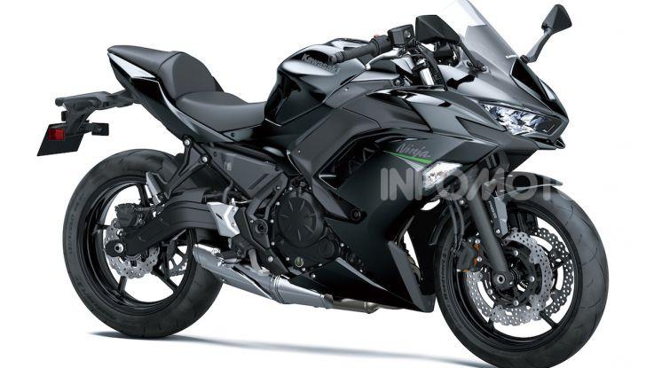 Nuova Kawasaki Ninja 650 MY 2020: tanta tecnologia a servizio del pilota - Foto 6 di 37