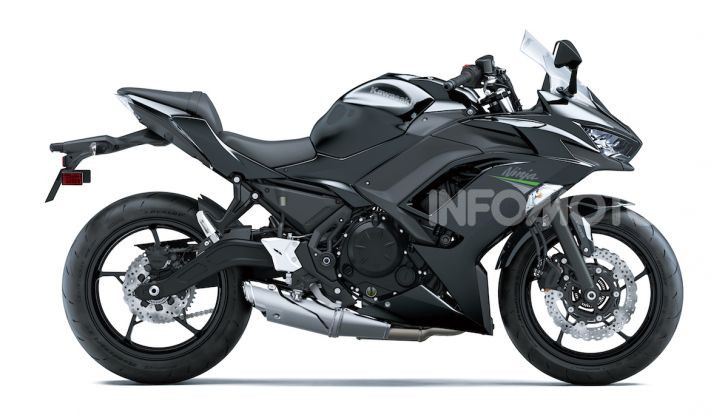 Nuova Kawasaki Ninja 650 MY 2020: tanta tecnologia a servizio del pilota - Foto 7 di 37