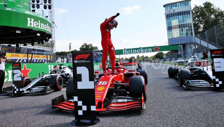 Formula 1 2019 Monza Charles Leclerc Ferrari