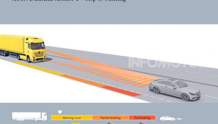 Mercedes: in arrivo i TIR intelligenti che evitano ciclisti e pedoni - Foto 1 di 8