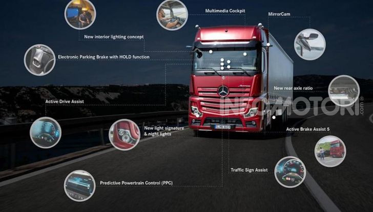 Mercedes: in arrivo i TIR intelligenti che evitano ciclisti e pedoni - Foto 3 di 8
