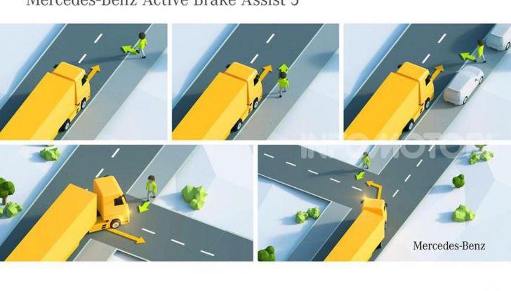 Mercedes: in arrivo i TIR intelligenti che evitano ciclisti e pedoni - Foto 5 di 8