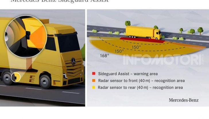 Mercedes: in arrivo i TIR intelligenti che evitano ciclisti e pedoni - Foto 8 di 8