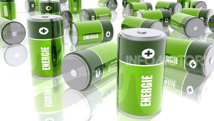 Batterie di canapa