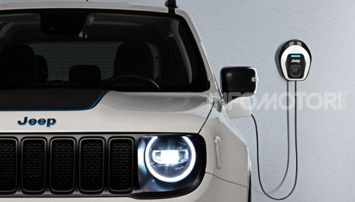 """Jeep Renegade e Compass ibride plug-in 4xe """"First Edition"""" - Foto 5 di 19"""