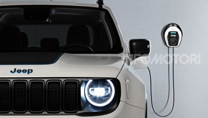 "Jeep Renegade e Compass ibride plug-in 4xe ""First Edition"" - Foto 5 di 19"