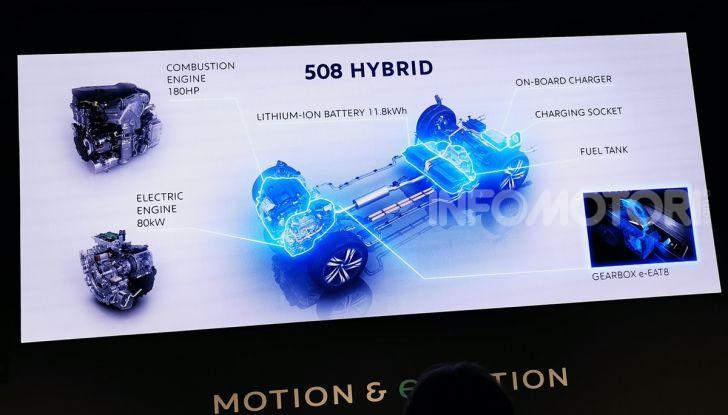 [VIDEO] La prova su strada di tutta la gamma Plug-In Hybrid di Peugeot - Foto 6 di 32